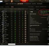 Продам свій аккаунт World of Tanks